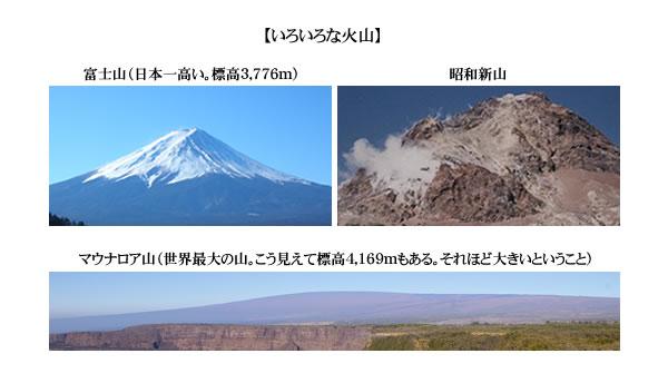 火山とマグマ|【大地の変化】の...